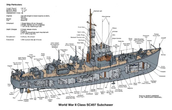 Cutaway diagram of SC 648